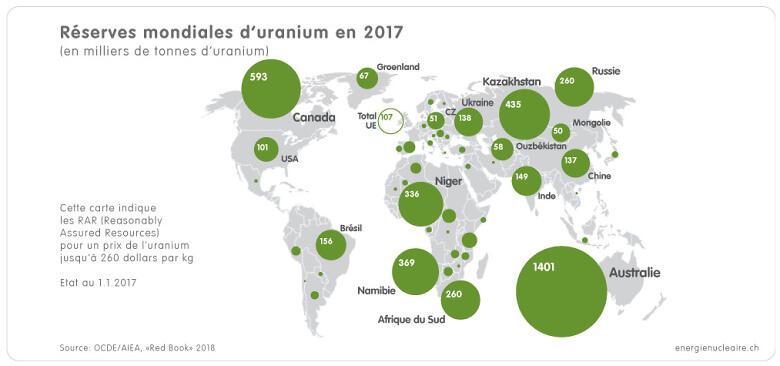 1 5 2b Grafik Uranvorkommen f